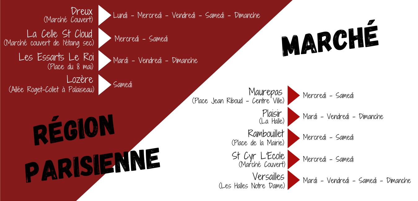 Marché parisien - traiteur - charcutier - boucher